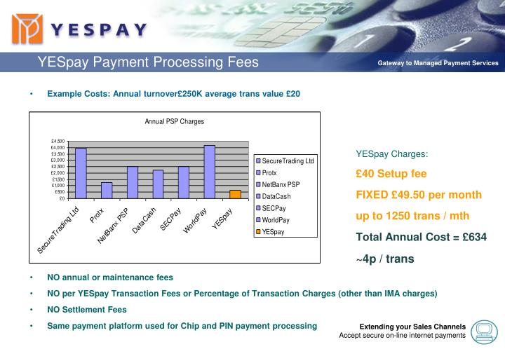 YESpay Payment Processing Fees