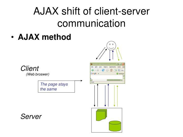 AJAX shift of client-server communication
