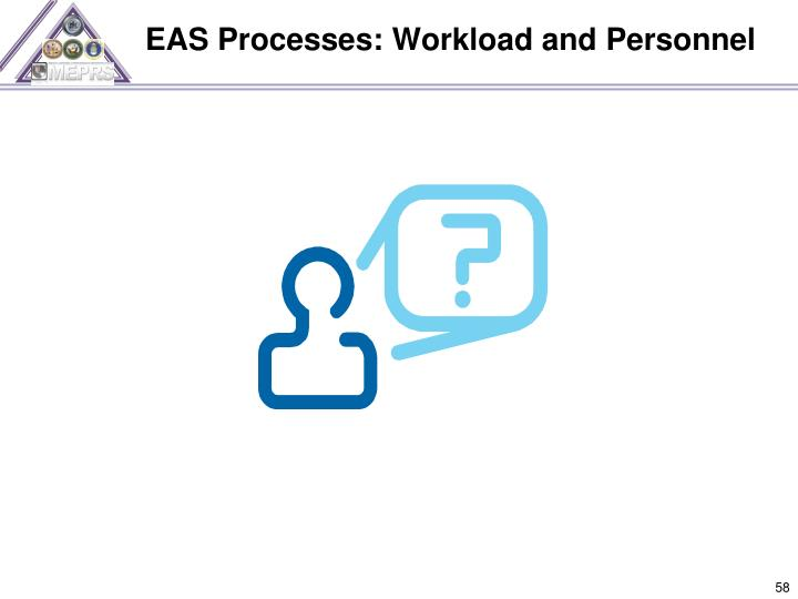 EAS Processes: Workload and Personnel