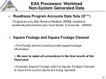 eas processes workload non system generated data4