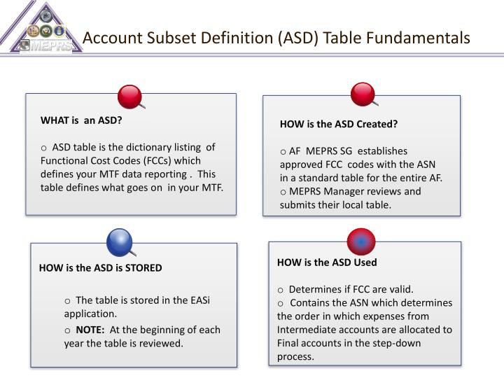 Account Subset Definition (ASD) Table Fundamentals