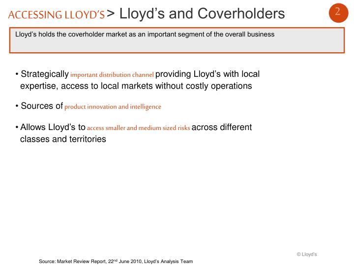 ACCESSING LLOYD'S
