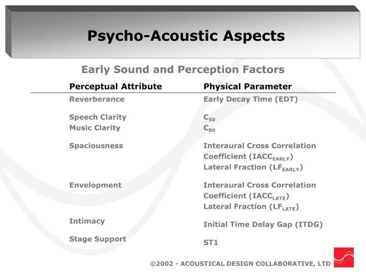 Perceptual Attribute