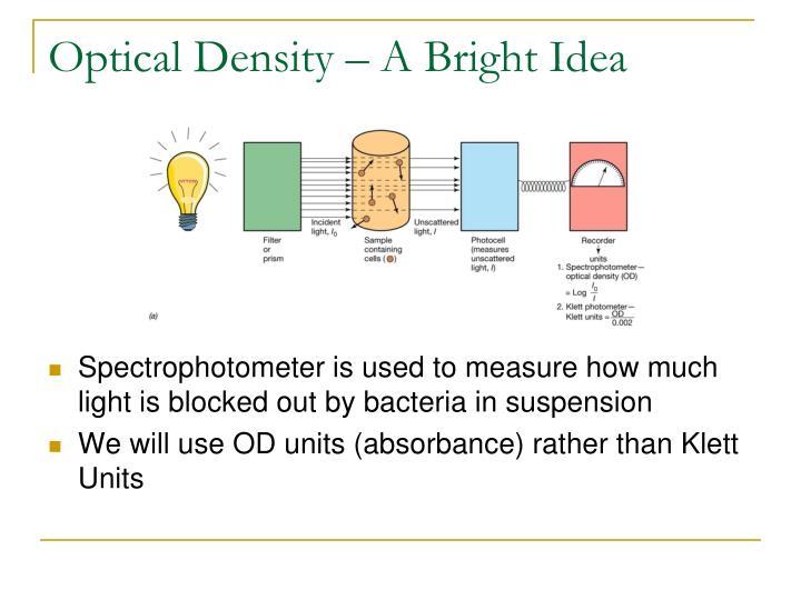 Optical Density – A Bright Idea