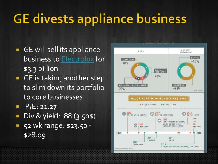 GE divests appliance business