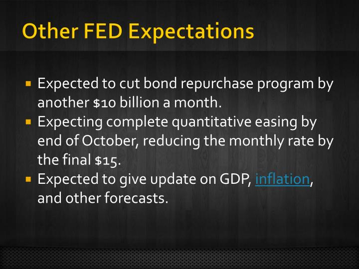 Other FED Expectations