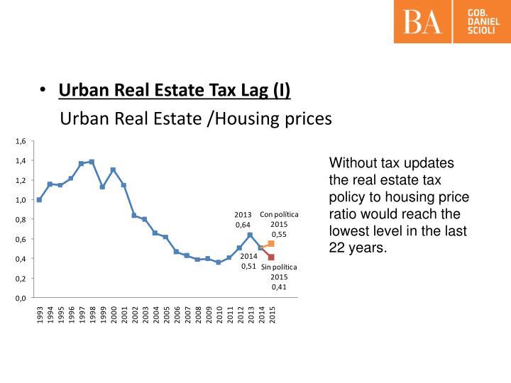 Urban Real Estate Tax Lag (I)
