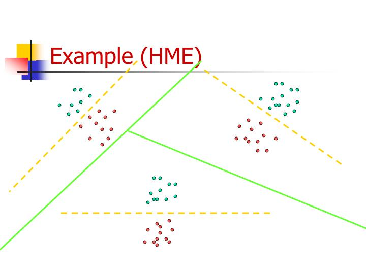 Example (HME)