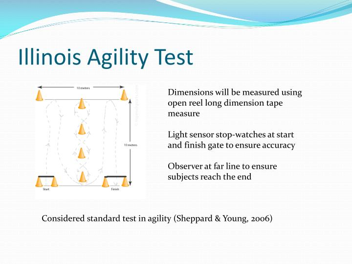 Illinois Agility Test