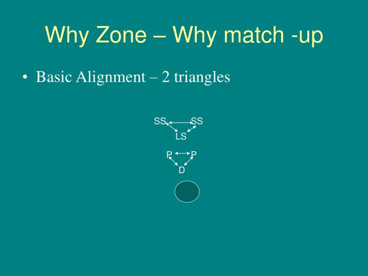 Why Zone – Why match -up