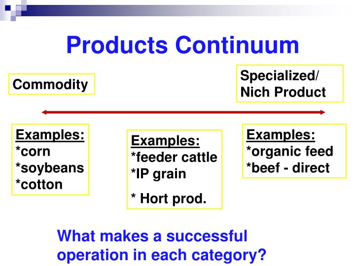 Products Continuum