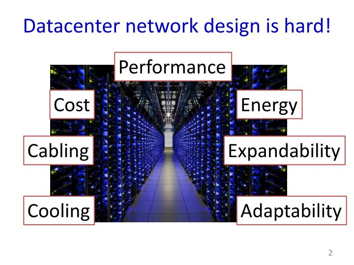 Datacenter network design is hard