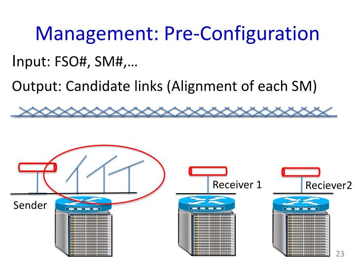 Management: Pre-Configuration