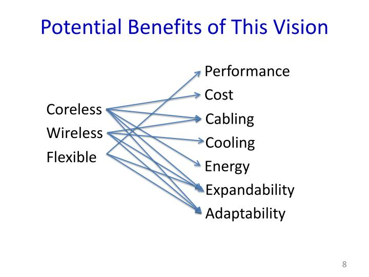 Potential Benefits of This Vision