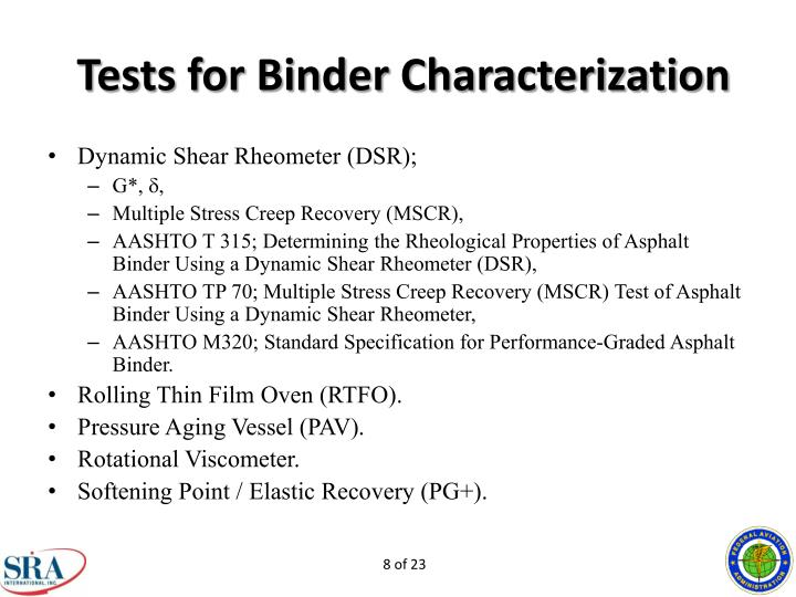 Tests for Binder Characterization