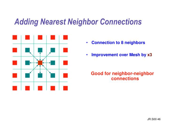Adding Nearest Neighbor Connections