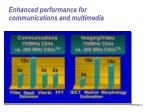 enhanced performance for communications and multimedia