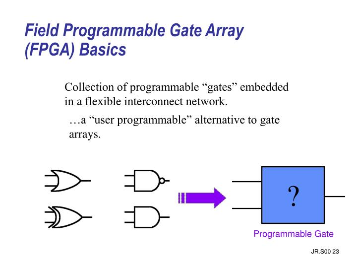 Field Programmable Gate Array (FPGA) Basics