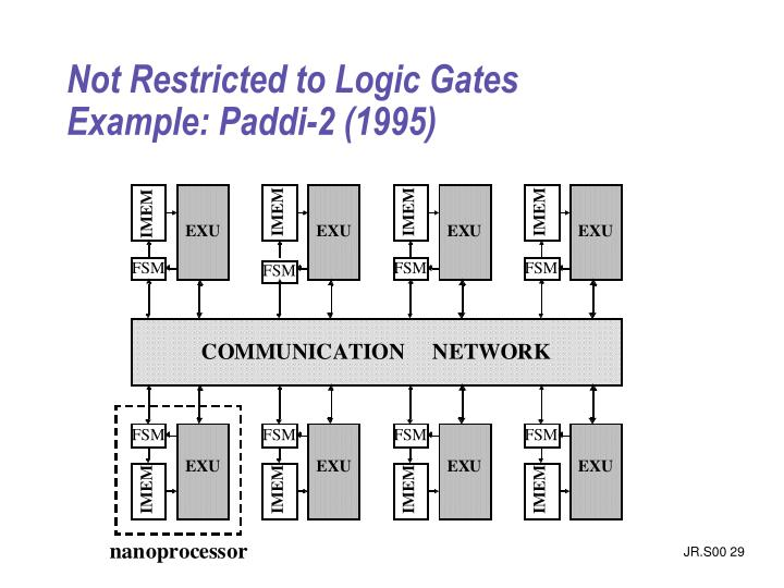 Not Restricted to Logic Gates