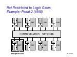 not restricted to logic gates example paddi 2 1995