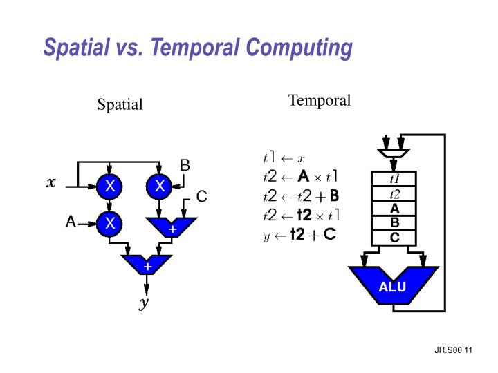 Spatial vs. Temporal Computing