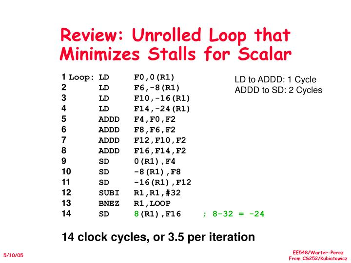 Review: Unrolled Loop that Minimizes Stalls for Scalar