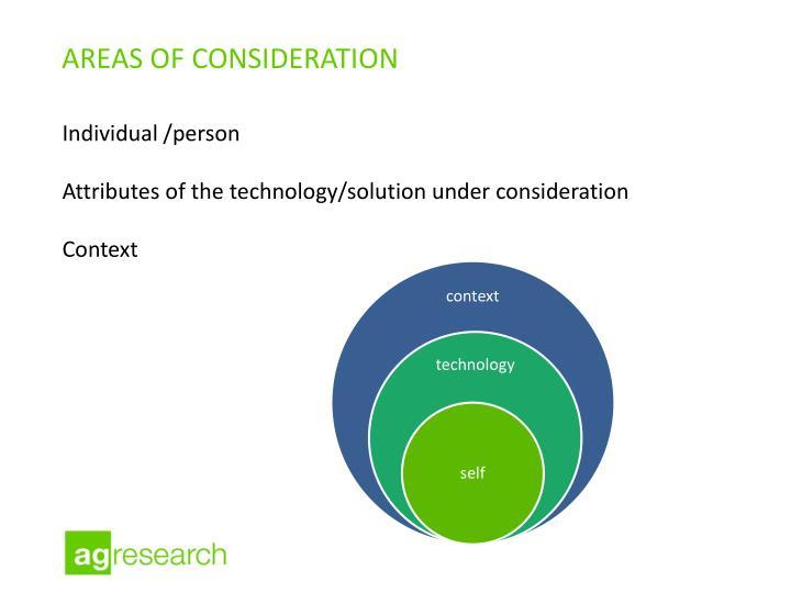 Areas of consideration