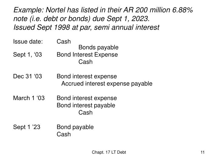 Example: Nortel has listed in their AR 200 million 6.88% note (i.e. debt or bonds) due Sept 1, 2023.
