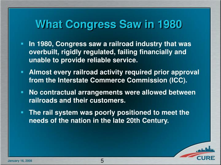 What Congress Saw in 1980