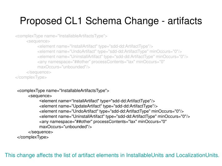 Proposed CL1 Schema Change - artifacts