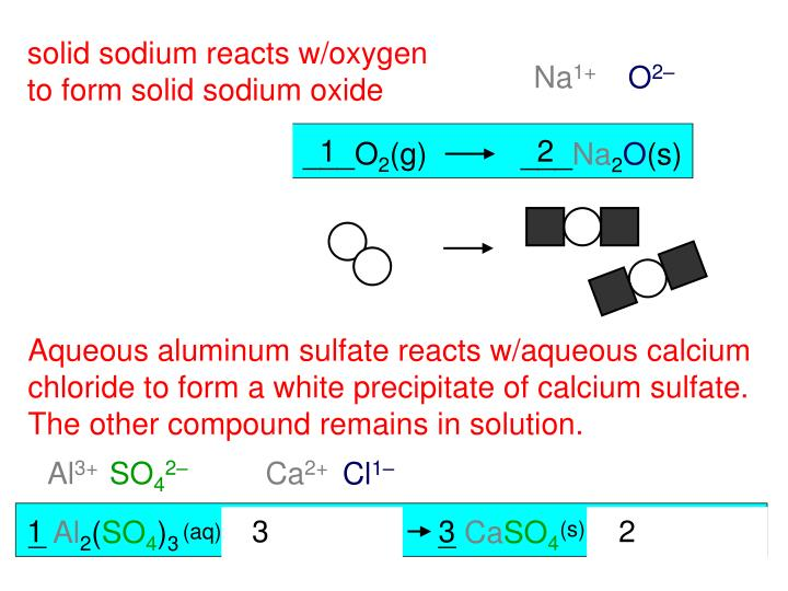 solid sodium reacts w/oxygen