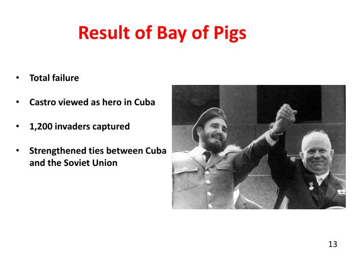 Result of Bay of Pigs