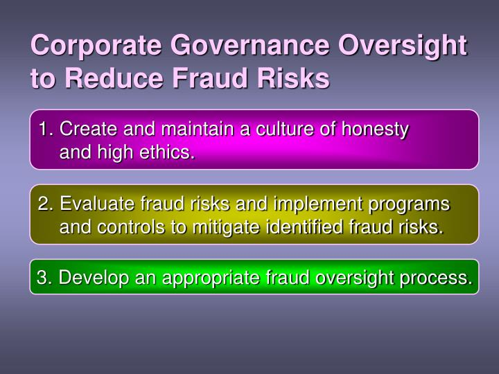 Corporate Governance Oversight