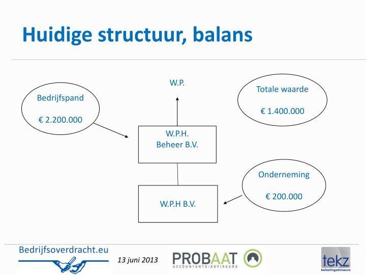 Huidige structuur, balans