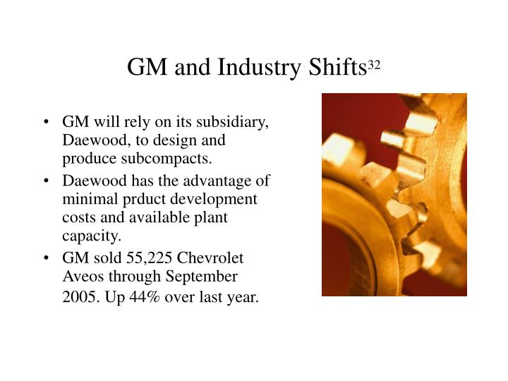 GM and Industry Shifts