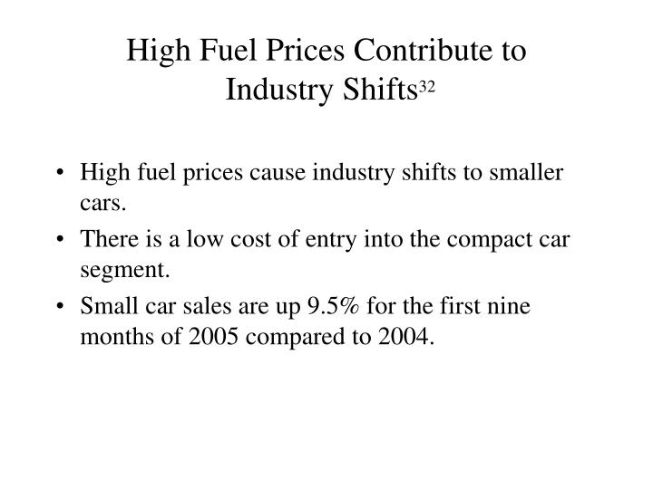High Fuel Prices Contribute to