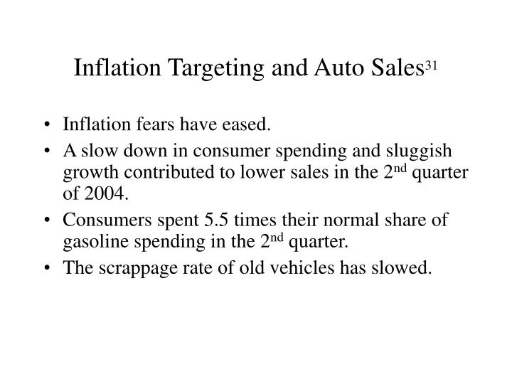 Inflation Targeting and Auto Sales