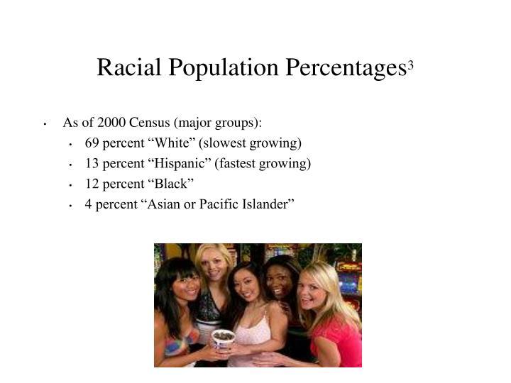 Racial Population Percentages