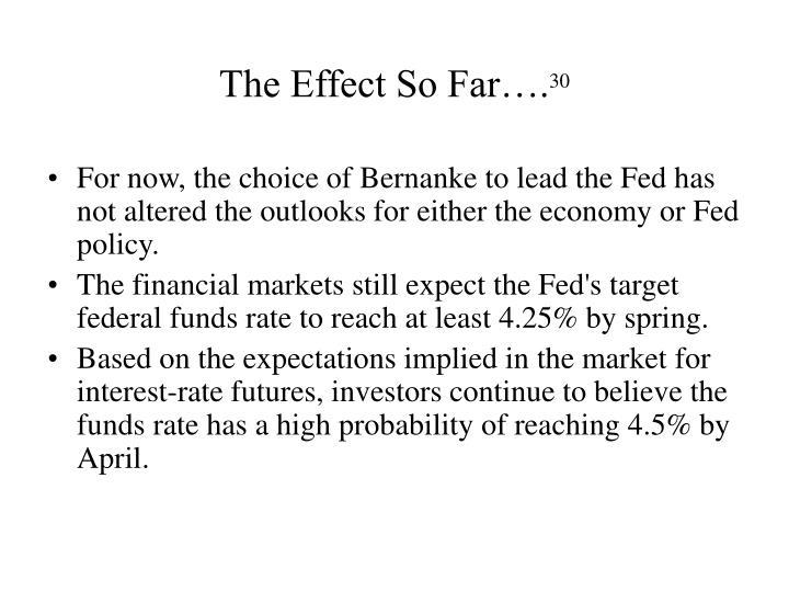 The Effect So Far….