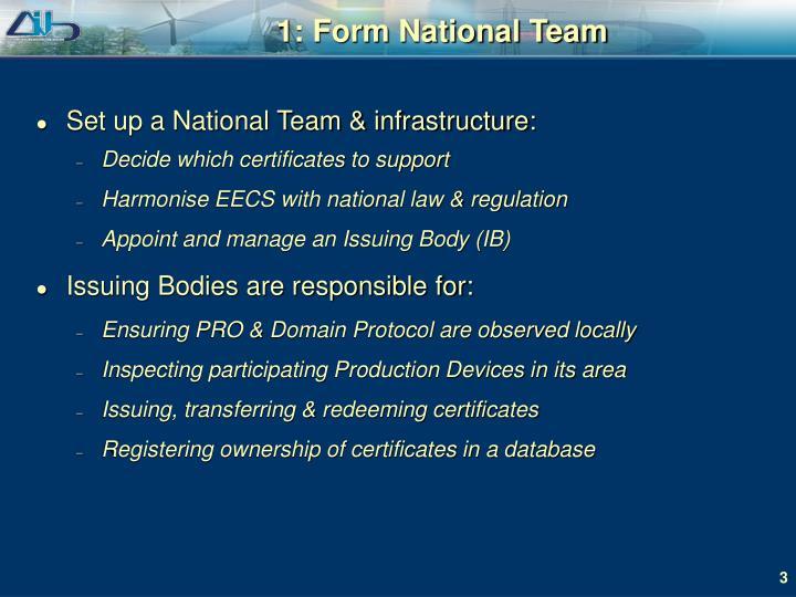 1: Form National Team
