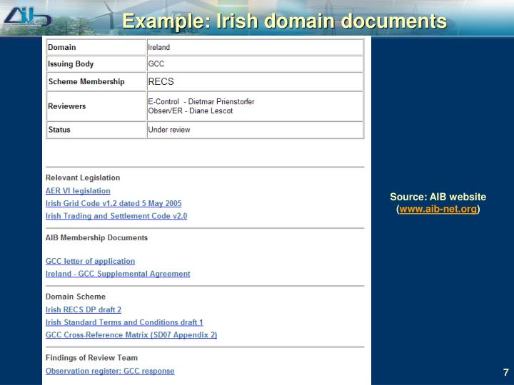 Example: Irish domain documents