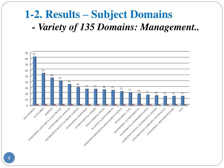 1-2. Results – Subject Domains