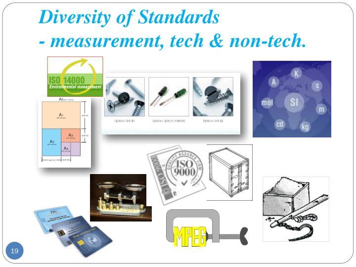 Diversity of Standards