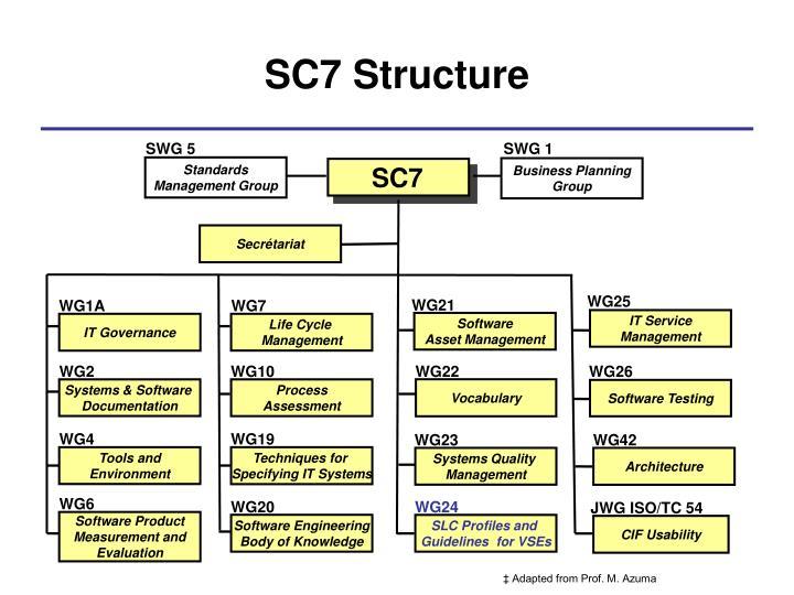 SWG 5