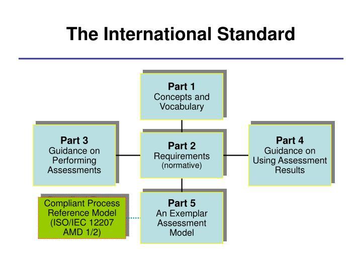 The International Standard