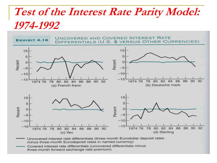 Test of the Interest Rate Parity Model: 1974-1992