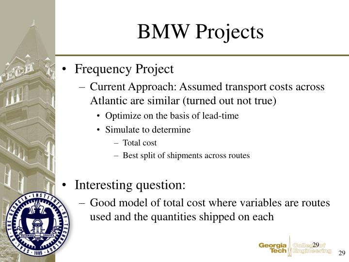 BMW Projects