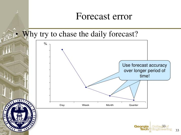 Use forecast accuracy over longer period of time!