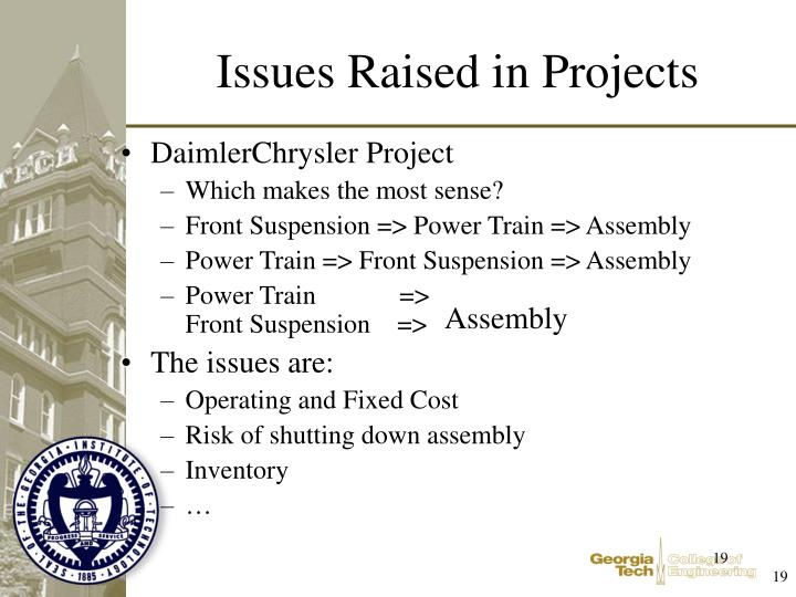 Issues Raised in Projects