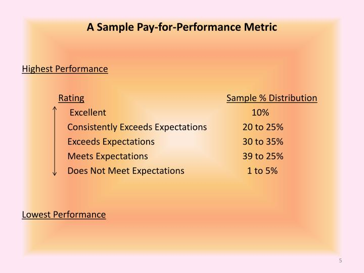 A Sample Pay-for-Performance Metric